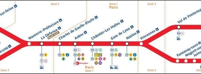 Linea Tren RER A Paris Disneyland Paris
