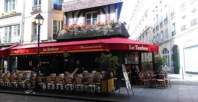 presupuesto diario viajar Paris