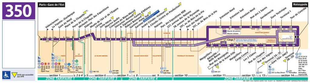 Linea Bus 350 Paris- Aeropuerto Charles de Gaulle Paris