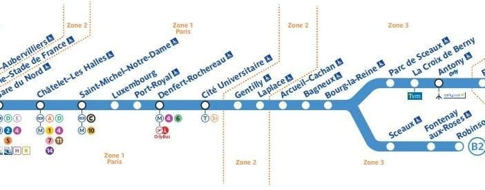 Mapa linea tren RER B Charles de Gaulle Paris Aeropuerto